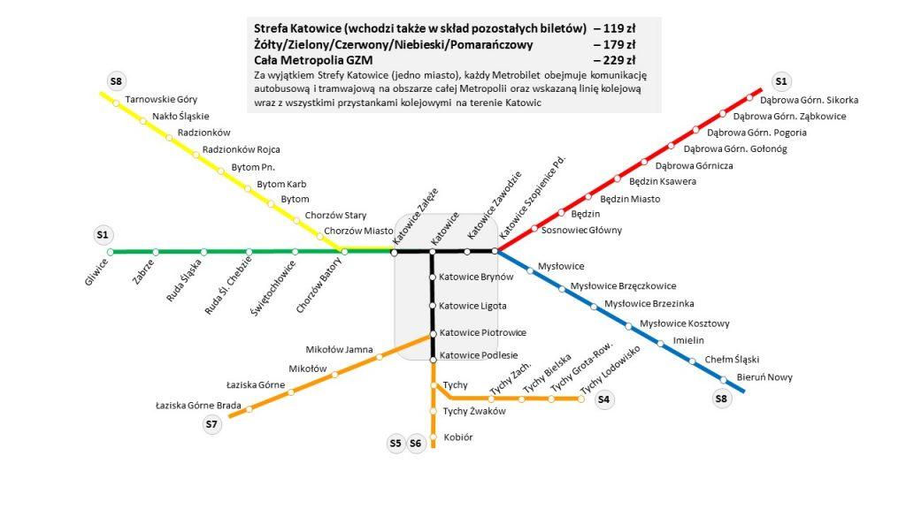 Wspólny bilet komunikacji miejskiej i Kolei Śląskich